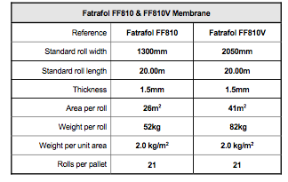 ff8102