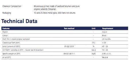 swissporbitumen-primer-vs-102