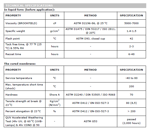 hyperdesmo-particular-table1
