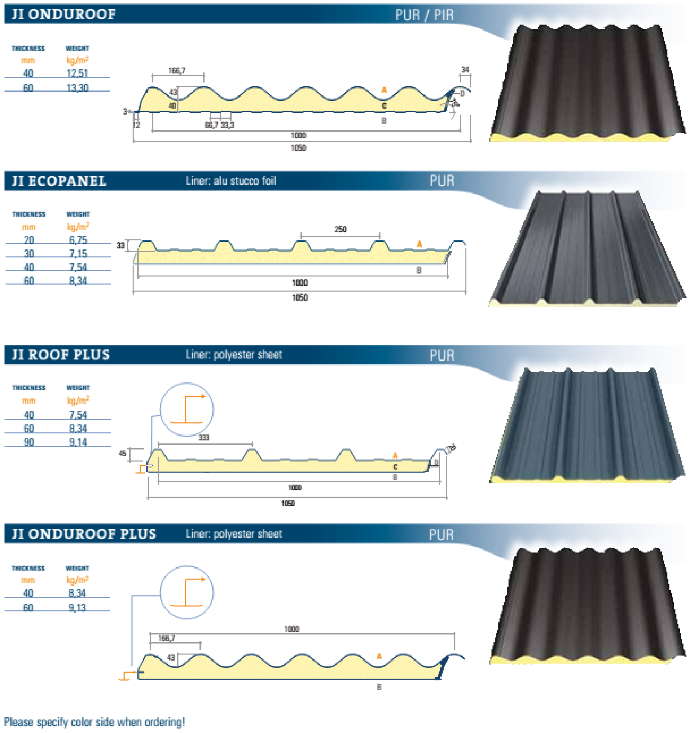 Joris Ide Insulated Roof Panelling Rilco Roofing