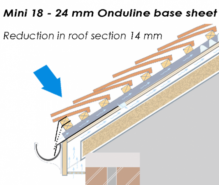 onduline ondutile mini 18 elevation