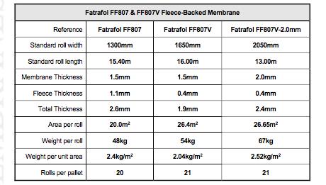 fatra1