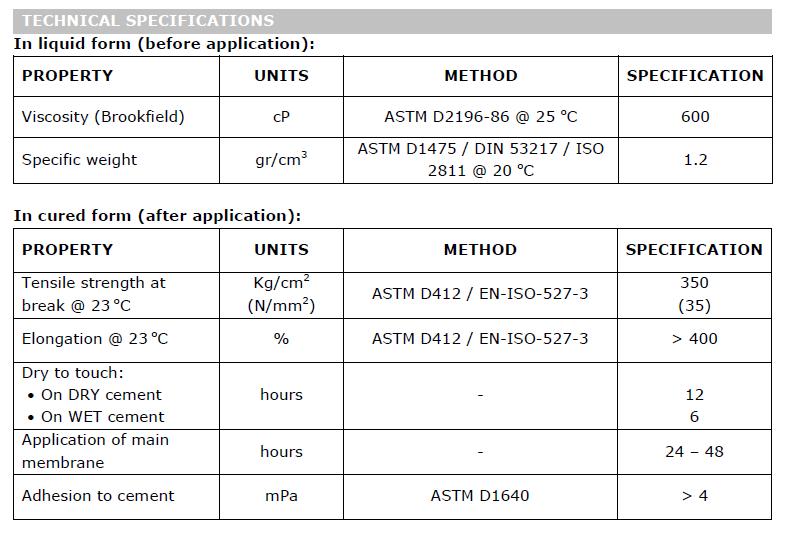 microsealer-pu-table1